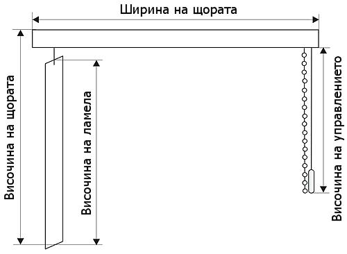 Размер за вертикални щори